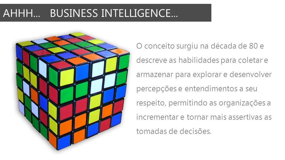 AHHH... BUSINESS INTELLIGENCE... O conceito surgiu na década de 80 e descreve as habilidades para coletar e armazenar para explorar e desenvolver perc