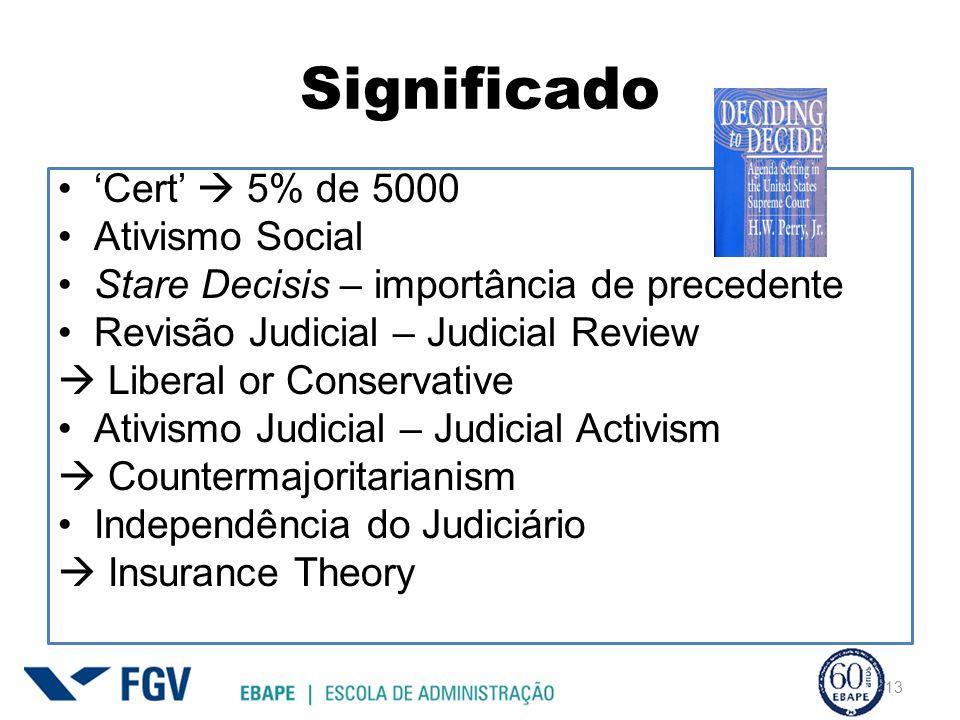 Significado Cert 5% de 5000 Ativismo Social Stare Decisis – importância de precedente Revisão Judicial – Judicial Review Liberal or Conservative Ativi