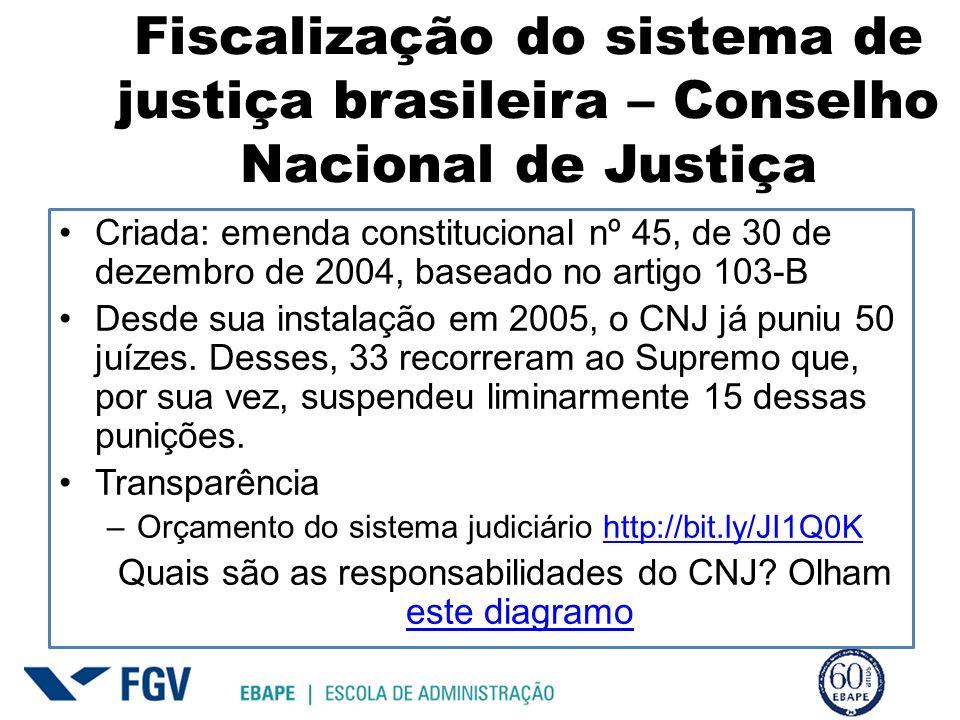 Fiscalização do sistema de justiça brasileira – Conselho Nacional de Justiça Criada: emenda constitucional nº 45, de 30 de dezembro de 2004, baseado no artigo 103-B Desde sua instalação em 2005, o CNJ já puniu 50 juízes.
