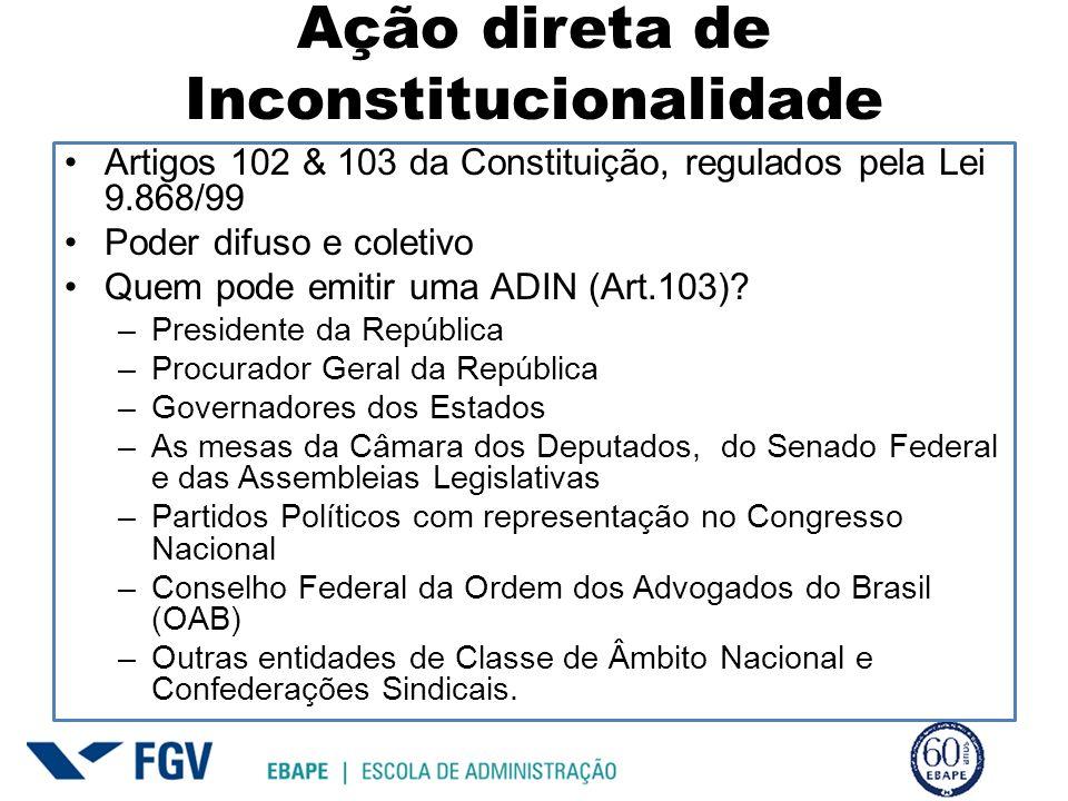 Ação direta de Inconstitucionalidade (ADINs) Artigos 102 & 103 da Constituição, regulados pela Lei 9.868/99 Poder difuso e coletivo Quem pode emitir uma ADIN (Art.103).