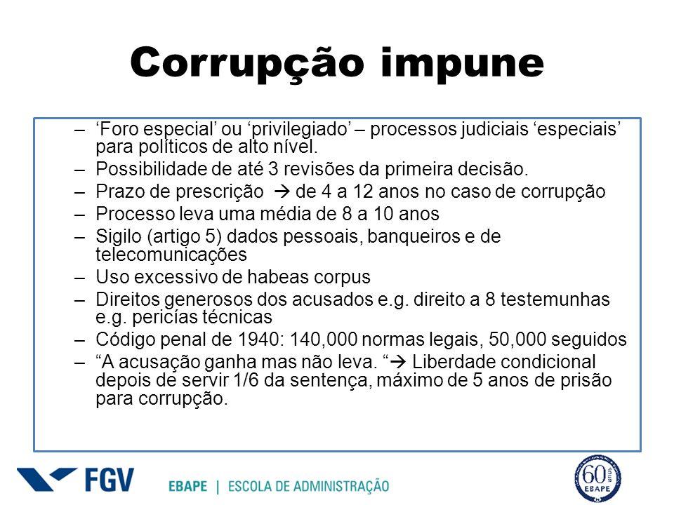 Corrupção impune –Foro especial ou privilegiado – processos judiciais especiais para políticos de alto nível. –Possibilidade de até 3 revisões da prim
