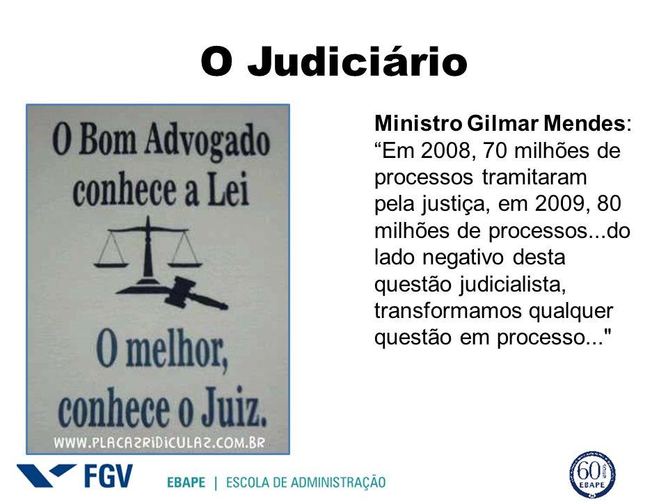 O Judiciário Ministro Gilmar Mendes: Em 2008, 70 milhões de processos tramitaram pela justiça, em 2009, 80 milhões de processos...do lado negativo desta questão judicialista, transformamos qualquer questão em processo...