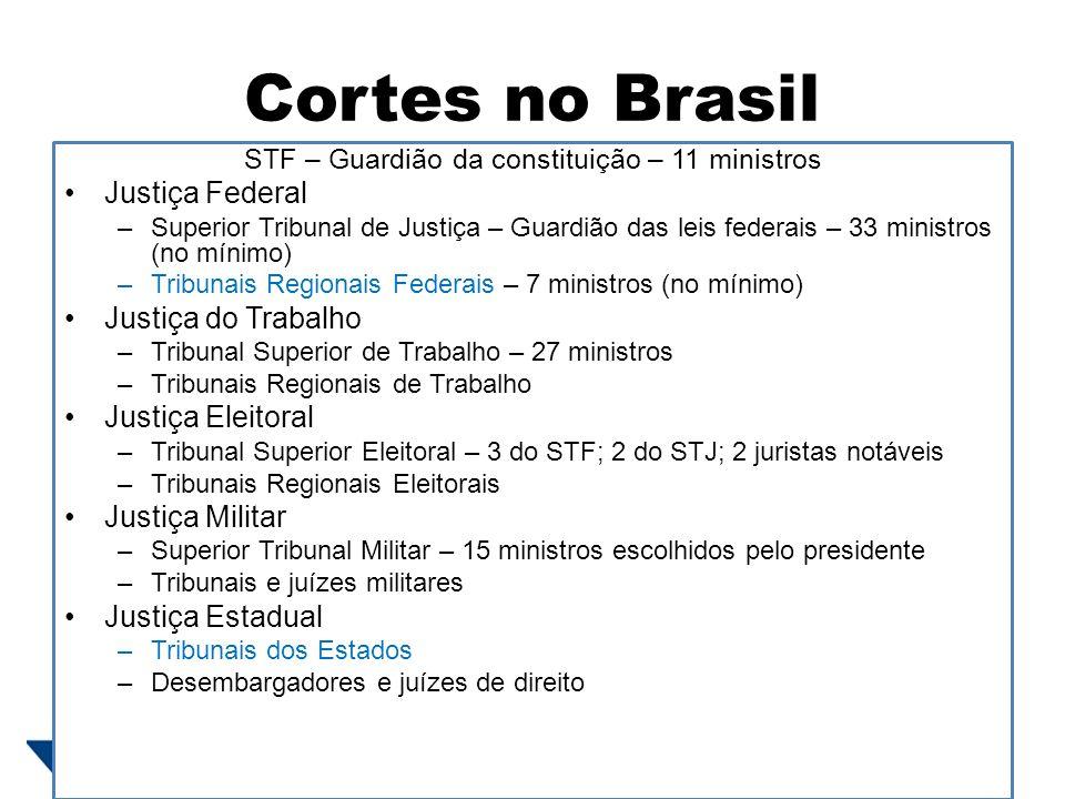 Cortes no Brasil STF – Guardião da constituição – 11 ministros Justiça Federal –Superior Tribunal de Justiça – Guardião das leis federais – 33 ministr