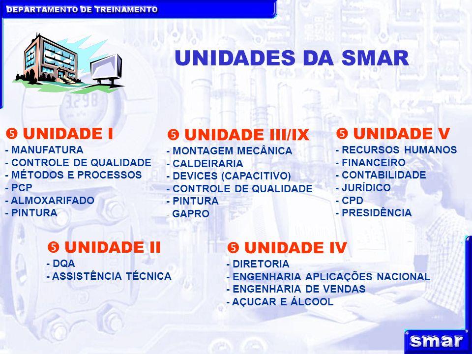 DEPARTAMENTO DE TREINAMENTO UNIDADES DA SMAR UNIDADE I - MANUFATURA - CONTROLE DE QUALIDADE - MÉTODOS E PROCESSOS - PCP - ALMOXARIFADO - PINTURA UNIDADE IV - DIRETORIA - ENGENHARIA APLICAÇÕES NACIONAL - ENGENHARIA DE VENDAS - AÇUCAR E ÁLCOOL UNIDADE III/IX - MONTAGEM MECÂNICA - CALDEIRARIA - DEVICES (CAPACITIVO) - CONTROLE DE QUALIDADE - PINTURA - GAPRO UNIDADE II - DQA - ASSISTÊNCIA TÉCNICA UNIDADE V - RECURSOS HUMANOS - FINANCEIRO - CONTABILIDADE - JURÍDICO - CPD - PRESIDÊNCIA