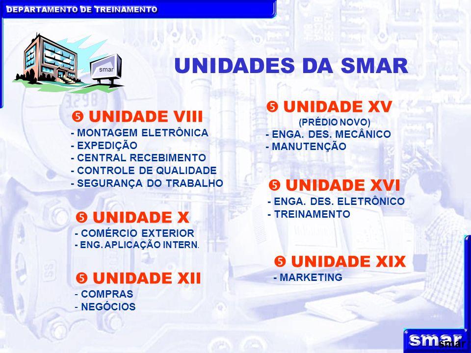 DEPARTAMENTO DE TREINAMENTO PRODUTOS SMAR - SUPERVISÓRIO Microcomputador Smar Solution