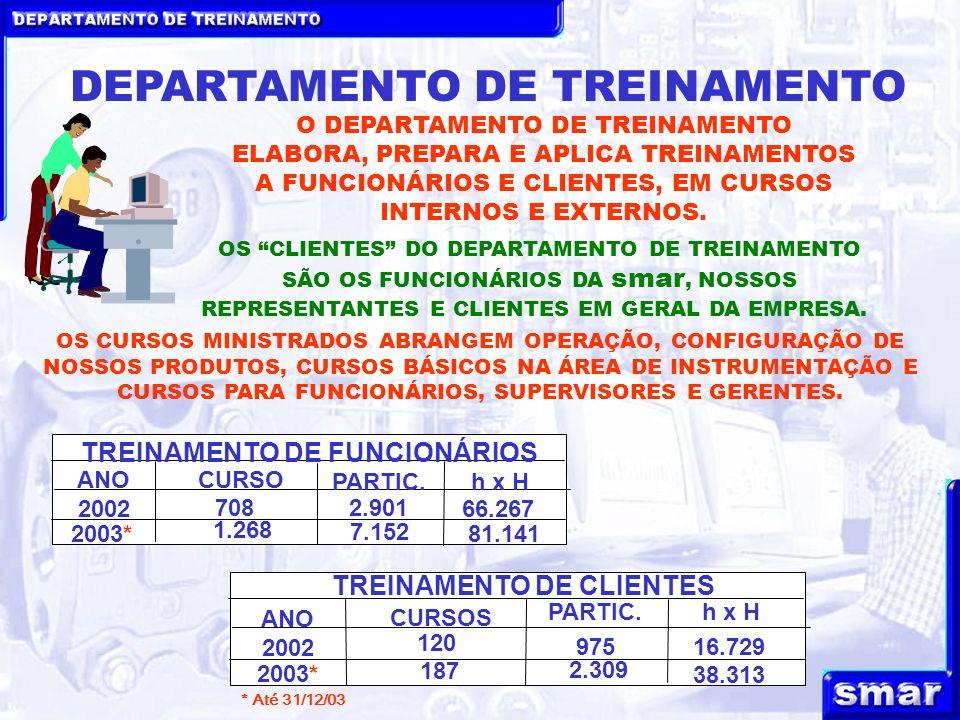 DEPARTAMENTO DE TREINAMENTO O DEPARTAMENTO DE TREINAMENTO ELABORA, PREPARA E APLICA TREINAMENTOS A FUNCIONÁRIOS E CLIENTES, EM CURSOS INTERNOS E EXTERNOS.
