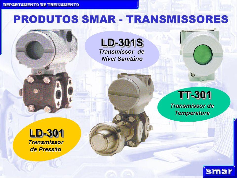 DEPARTAMENTO DE TREINAMENTO PRODUTOS SMAR - TRANSMISSORES LD-301LD-301 Transmissor de Pressão LD-301SLD-301S Transmissor de Nível Sanitário TT-301TT-3