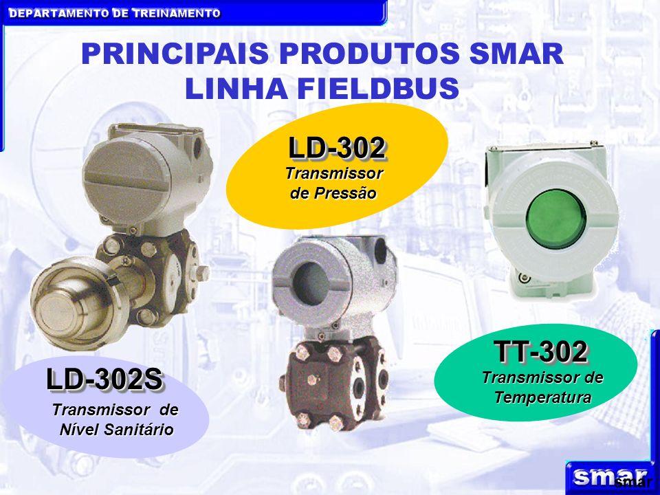 DEPARTAMENTO DE TREINAMENTO smar PRINCIPAIS PRODUTOS SMAR LINHA FIELDBUS LD-302LD-302 Transmissor de Pressão LD-302SLD-302S Transmissor de Nível Sanit