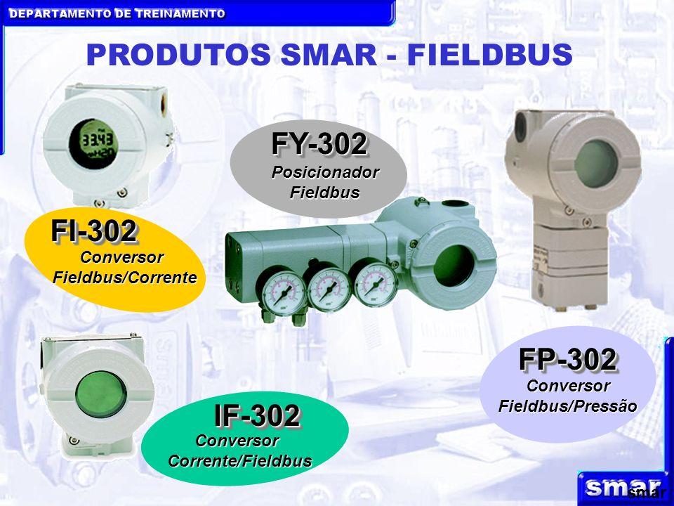 DEPARTAMENTO DE TREINAMENTO smar PRODUTOS SMAR - FIELDBUS FP-302FP-302 ConversorFieldbus/Pressão FI-302FI-302 ConversorFieldbus/Corrente IF-302IF-302