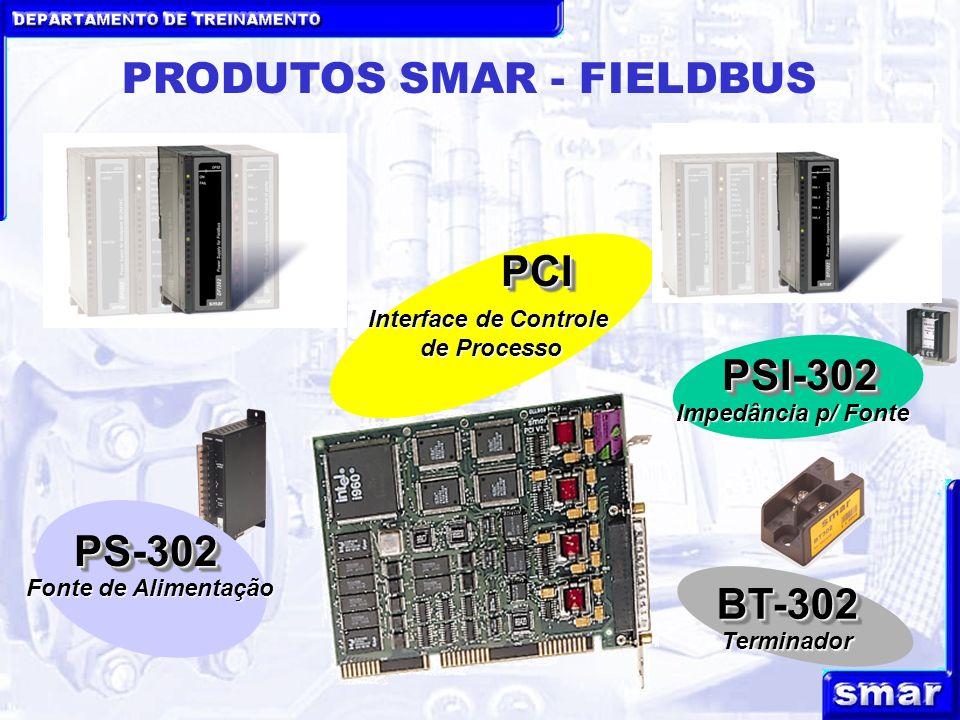 DEPARTAMENTO DE TREINAMENTO PRODUTOS SMAR - FIELDBUS PS-302PS-302 Fonte de Alimentação PSI-302PSI-302 Impedância p/ Fonte BT-302BT-302 Terminador PCIP