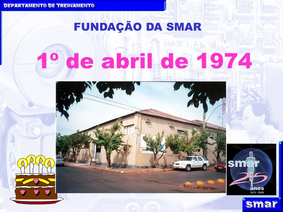DEPARTAMENTO DE TREINAMENTO PRODUTOS - 1994 A 1998 1994 1998 1996