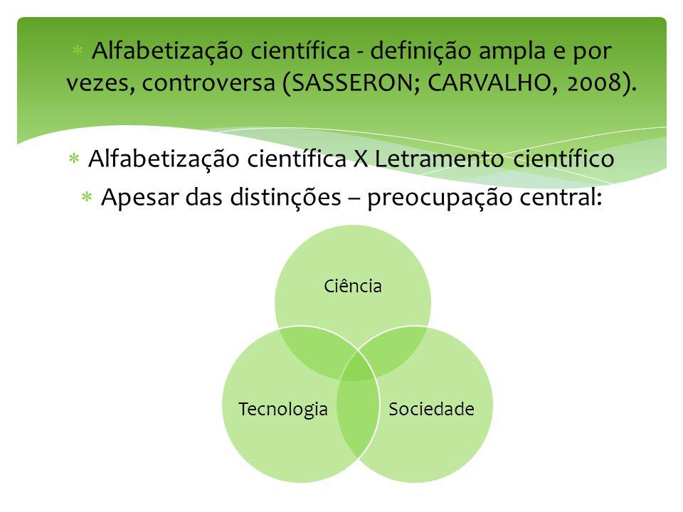 Alfabetização científica - definição ampla e por vezes, controversa (SASSERON; CARVALHO, 2008). Alfabetização científica X Letramento científico Apesa