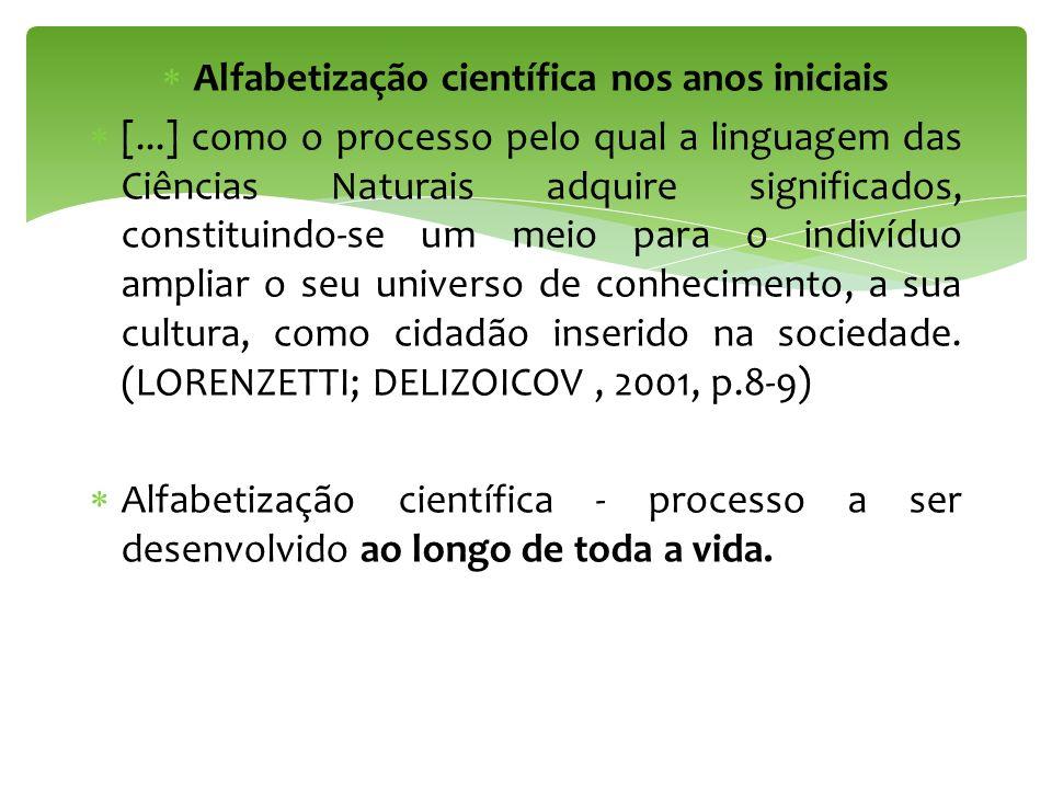 Alfabetização científica nos anos iniciais [...] como o processo pelo qual a linguagem das Ciências Naturais adquire significados, constituindo-se um
