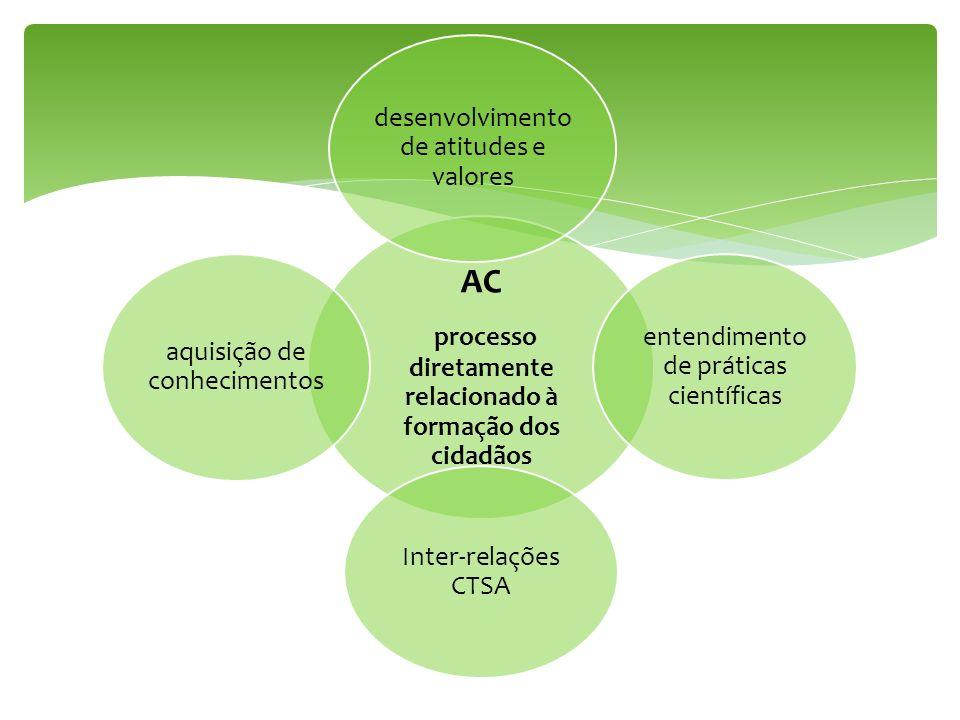 AC processo diretamente relacionado à formação dos cidadãos desenvolvimento de atitudes e valores entendimento de práticas científicas Inter-relações