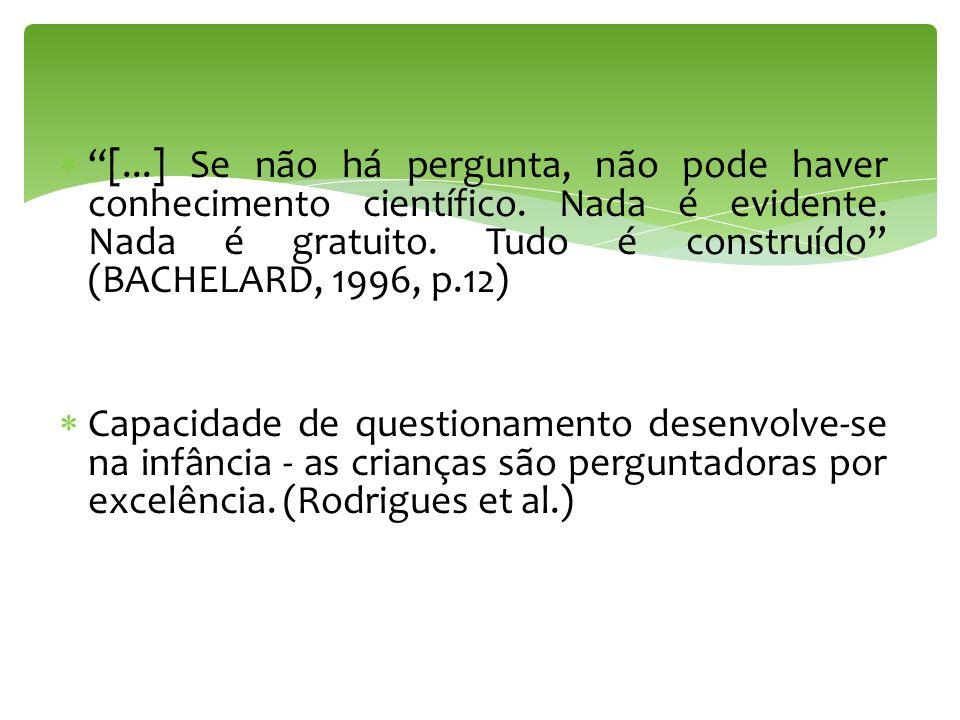 [...] Se não há pergunta, não pode haver conhecimento científico. Nada é evidente. Nada é gratuito. Tudo é construído (BACHELARD, 1996, p.12) Capacida