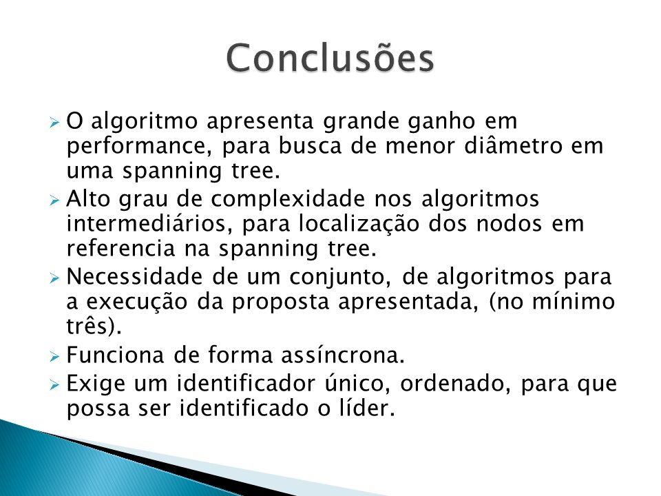 O algoritmo apresenta grande ganho em performance, para busca de menor diâmetro em uma spanning tree.
