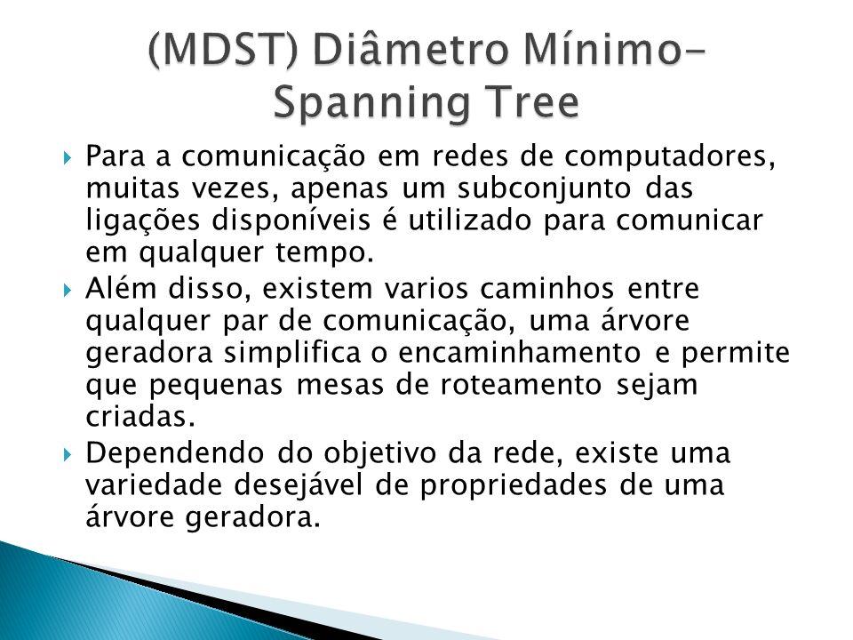 O Algorimo está interessado em um Diâmetro Mínimo-Spanning Tree (MDST), ou seja, uma árvore que minimiza a maior distância entre qualquer par de nós, minimizando assim o comprimento do pior caso de qualquer tipo de transmissão percurso, mesmo que os comprimentos de arestas não são uniformes.