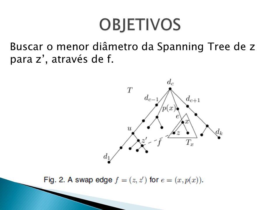 Buscar o menor diâmetro da Spanning Tree de z para z, através de f.