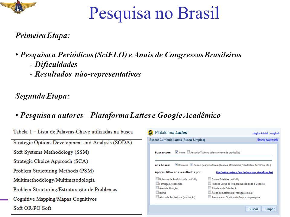 Pesquisa no Brasil Primeira Etapa: Pesquisa a Periódicos (SciELO) e Anais de Congressos Brasileiros - Dificuldades - Resultados não-representativos Se