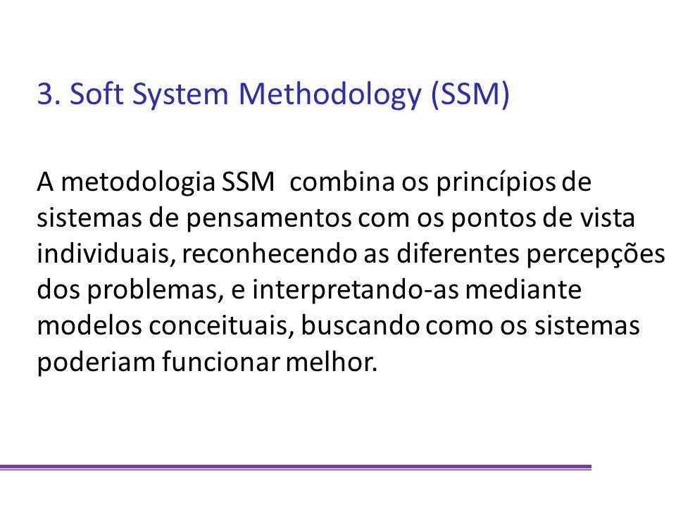 3. Soft System Methodology (SSM) A metodologia SSM combina os princípios de sistemas de pensamentos com os pontos de vista individuais, reconhecendo a