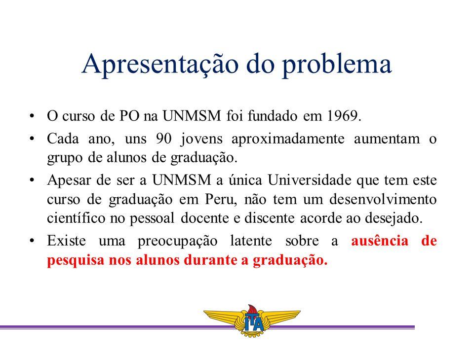 Apresentação do problema O curso de PO na UNMSM foi fundado em 1969. Cada ano, uns 90 jovens aproximadamente aumentam o grupo de alunos de graduação.