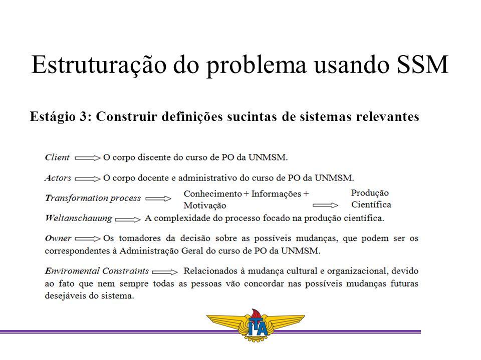 Estruturação do problema usando SSM Estágio 3: Construir definições sucintas de sistemas relevantes
