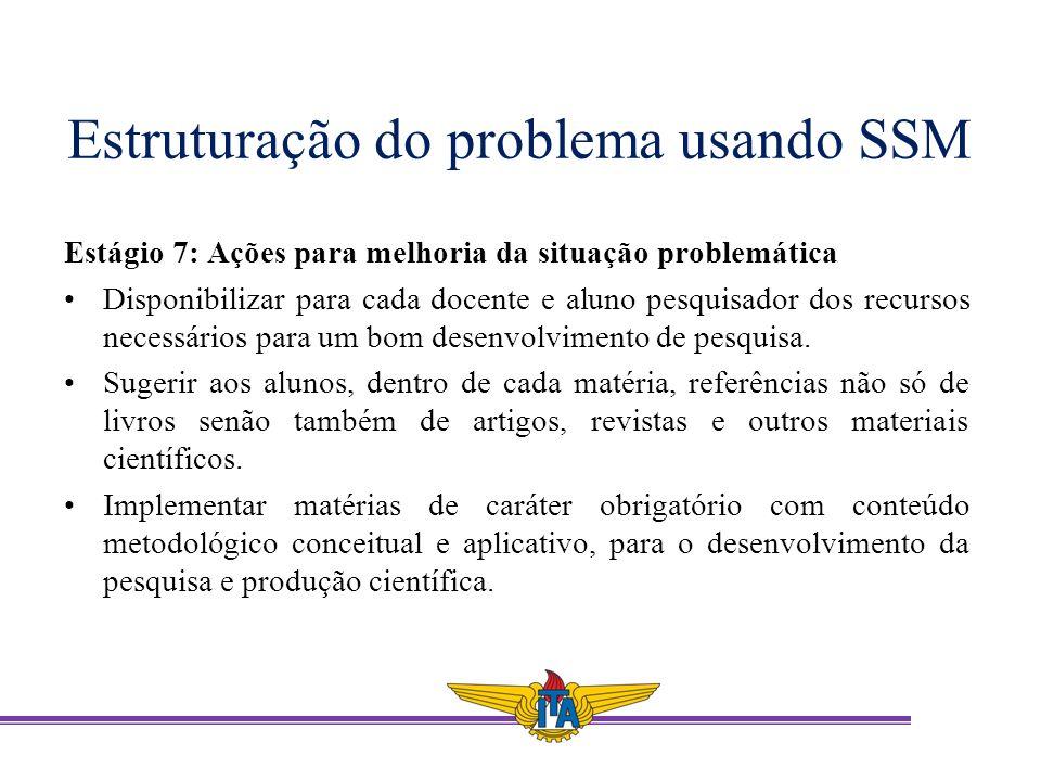 Estruturação do problema usando SSM Estágio 7: Ações para melhoria da situação problemática Disponibilizar para cada docente e aluno pesquisador dos r