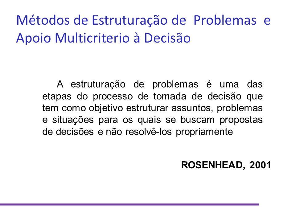 Métodos de Estruturação de Problemas e Apoio Multicriterio à Decisão A estruturação de problemas é uma das etapas do processo de tomada de decisão que
