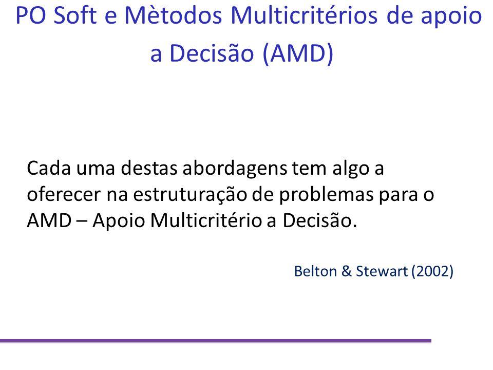 PO Soft e Mètodos Multicritérios de apoio a Decisão (AMD) Cada uma destas abordagens tem algo a oferecer na estruturação de problemas para o AMD – Apo