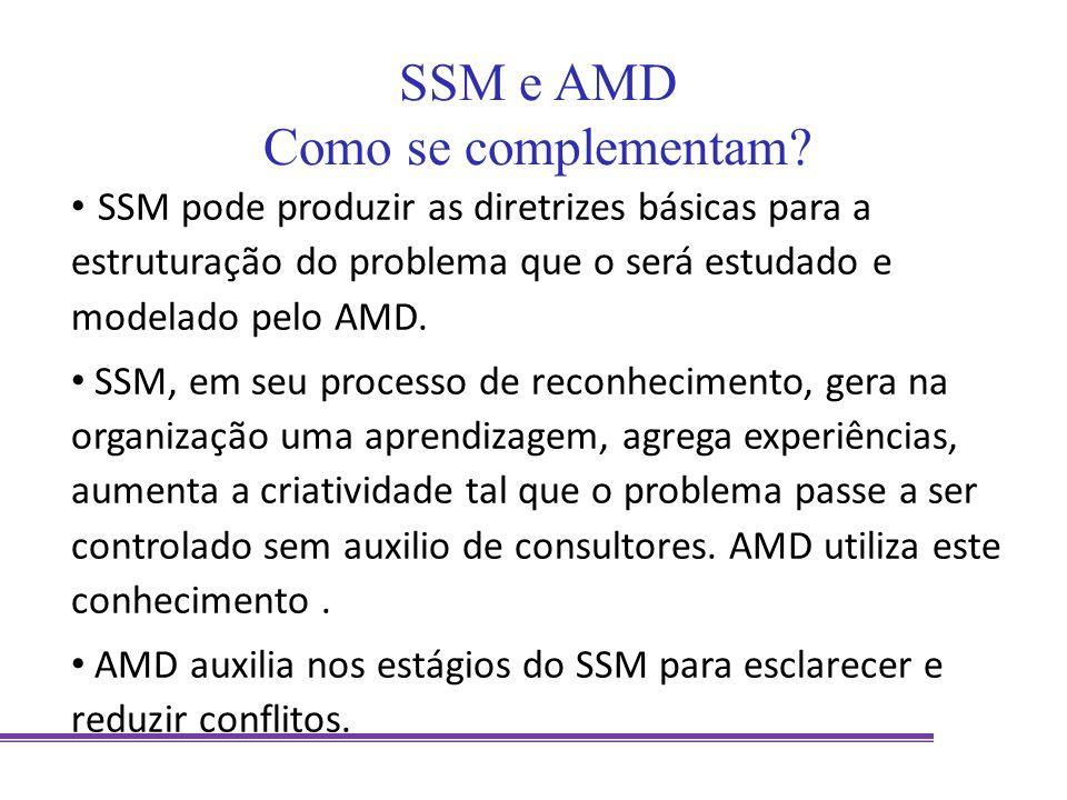 SSM e AMD Como se complementam? SSM pode produzir as diretrizes básicas para a estruturação do problema que o será estudado e modelado pelo AMD. SSM,