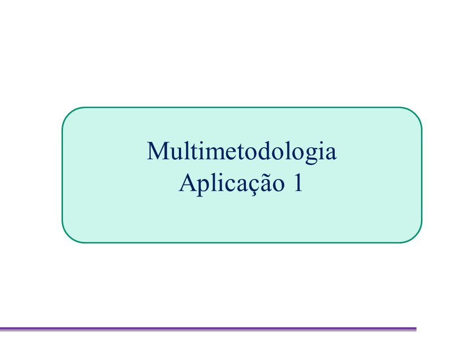 Multimetodologia Aplicação 1