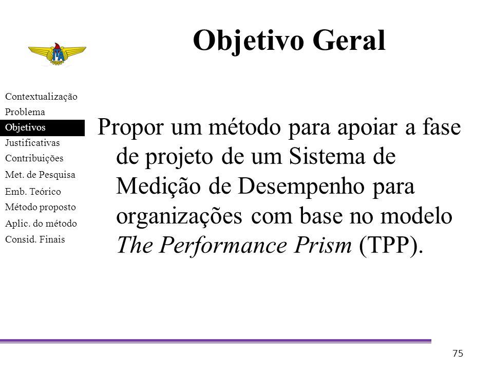 Objetivo Geral Propor um método para apoiar a fase de projeto de um Sistema de Medição de Desempenho para organizações com base no modelo The Performa