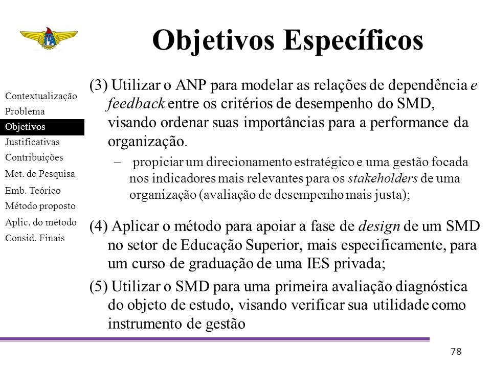 Objetivos Específicos (3) Utilizar o ANP para modelar as relações de dependência e feedback entre os critérios de desempenho do SMD, visando ordenar s