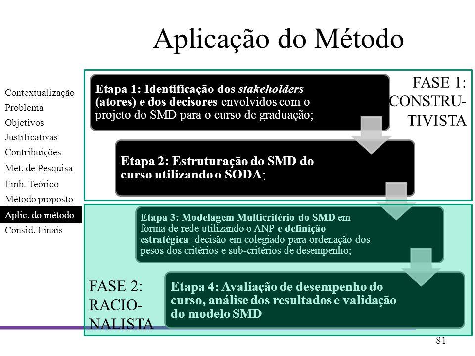 Etapa 1: Identificação dos stakeholders (atores) e dos decisores envolvidos com o projeto do SMD para o curso de graduação; Etapa 2: Estruturação do S
