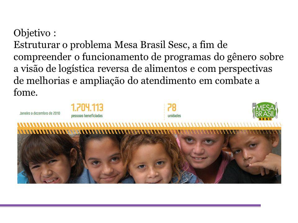 Objetivo : Estruturar o problema Mesa Brasil Sesc, a fim de compreender o funcionamento de programas do gênero sobre a visão de logística reversa de a