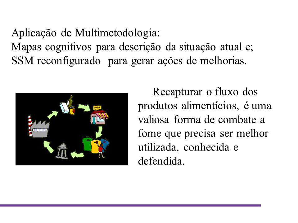 Aplicação de Multimetodologia: Mapas cognitivos para descrição da situação atual e; SSM reconfigurado para gerar ações de melhorias. Recapturar o flux