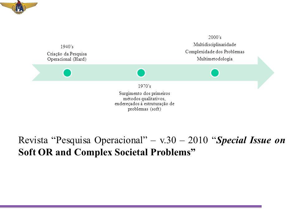 Revista Pesquisa Operacional – v.30 – 2010 Special Issue on Soft OR and Complex Societal Problems 1940s Criação da Pesquisa Operacional (Hard) 1970s S