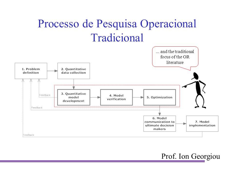 Estruturação do problema usando SSM Estágio 4: Elaborar modelos conceituais