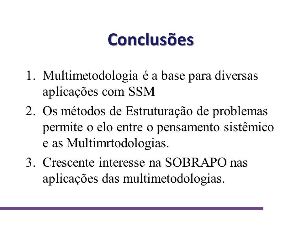 Conclusões 1.Multimetodologia é a base para diversas aplicações com SSM 2.Os métodos de Estruturação de problemas permite o elo entre o pensamento sis