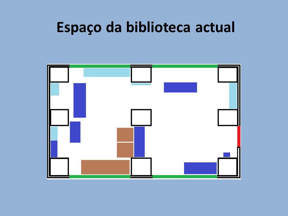 Espaço da biblioteca actual