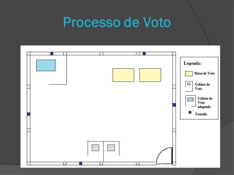 Processo de Voto