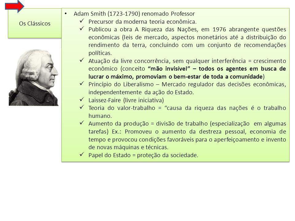 Os Clássicos Adam Smith (1723-1790) renomado Professor Precursor da moderna teoria econômica.