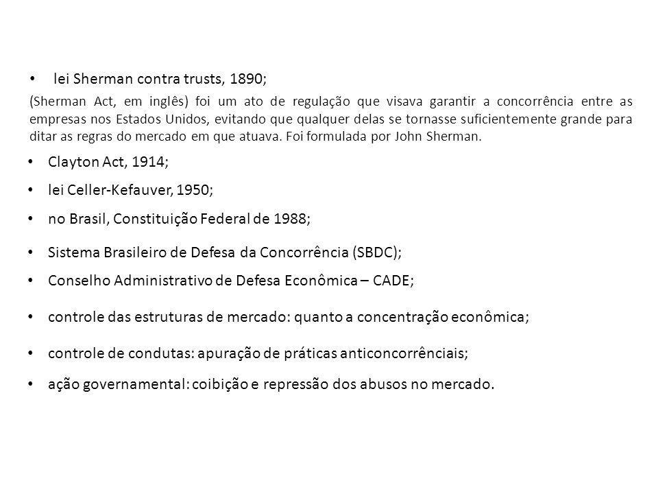 Clayton Act, 1914; lei Celler-Kefauver, 1950; no Brasil, Constituição Federal de 1988; Sistema Brasileiro de Defesa da Concorrência (SBDC); Conselho Administrativo de Defesa Econômica – CADE; controle das estruturas de mercado: quanto a concentração econômica; controle de condutas: apuração de práticas anticoncorrênciais; ação governamental: coibição e repressão dos abusos no mercado.