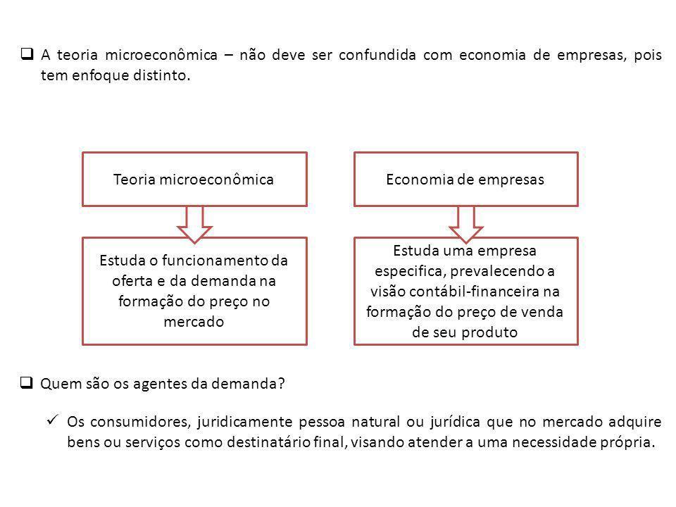 A teoria microeconômica – não deve ser confundida com economia de empresas, pois tem enfoque distinto.