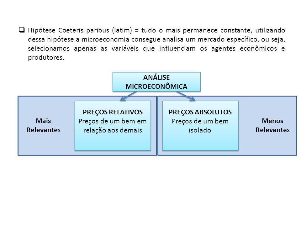 Hipótese Coeteris paribus (latim) = tudo o mais permanece constante, utilizando dessa hipótese a microeconomia consegue analisa um mercado específico, ou seja, selecionamos apenas as variáveis que influenciam os agentes econômicos e produtores.