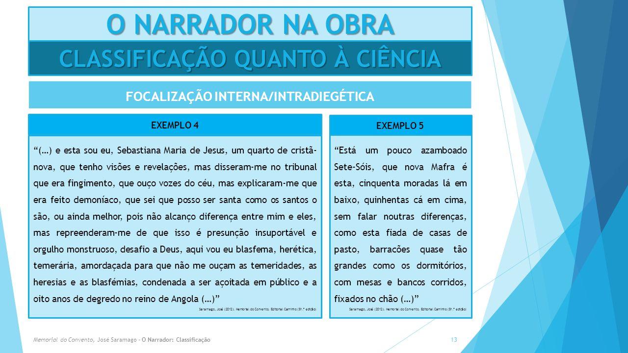 O NARRADOR NA OBRA FOCALIZAÇÃO INTERNA/INTRADIEGÉTICA Memorial do Convento, José Saramago - O Narrador: Classificação13 CLASSIFICAÇÃO QUANTO À CIÊNCIA