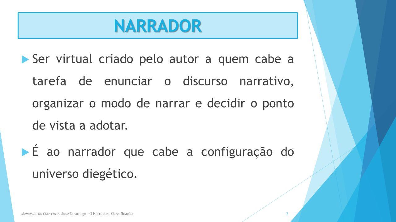 NARRADOR Ser virtual criado pelo autor a quem cabe a tarefa de enunciar o discurso narrativo, organizar o modo de narrar e decidir o ponto de vista a