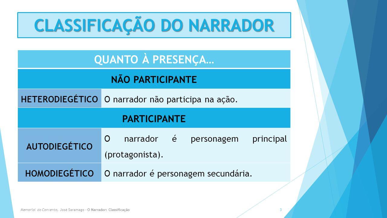 CLASSIFICAÇÃO DO NARRADOR QUANTO À PRESENÇA… NÃO PARTICIPANTE HETERODIEGÉTICOO narrador não participa na ação. PARTICIPANTE AUTODIEGÉTICO O narrador é