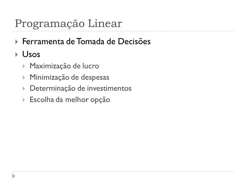 Programação Linear Ferramenta de Tomada de Decisões Usos Maximização de lucro Minimização de despesas Determinação de investimentos Escolha da melhor