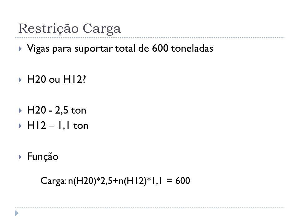 Restrição Carga Vigas para suportar total de 600 toneladas H20 ou H12? H20 - 2,5 ton H12 – 1,1 ton Função Carga: n(H20)*2,5+n(H12)*1,1 = 600